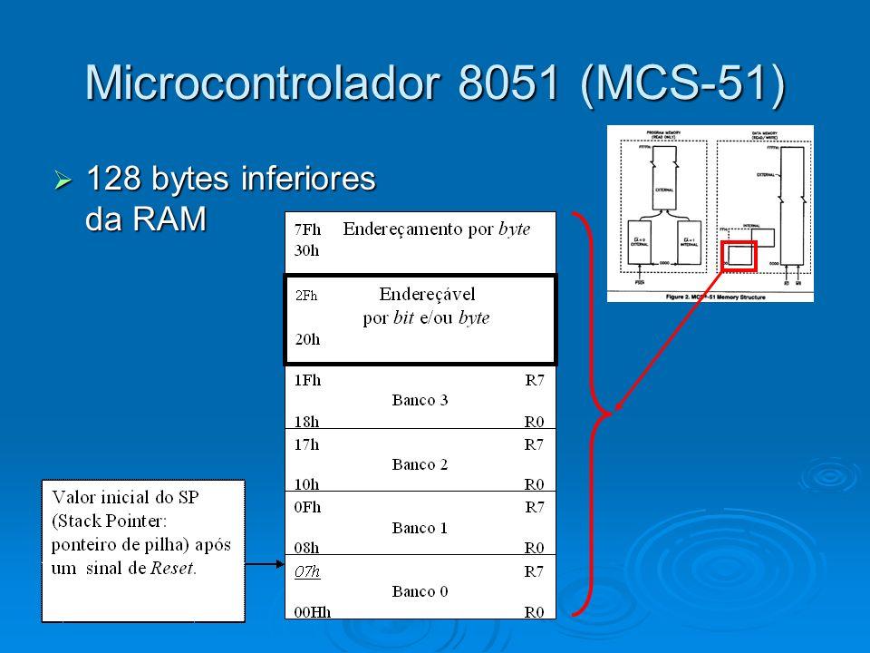 Microcontrolador 8051 (MCS-51) 128 bytes inferiores da RAM 128 bytes inferiores da RAM