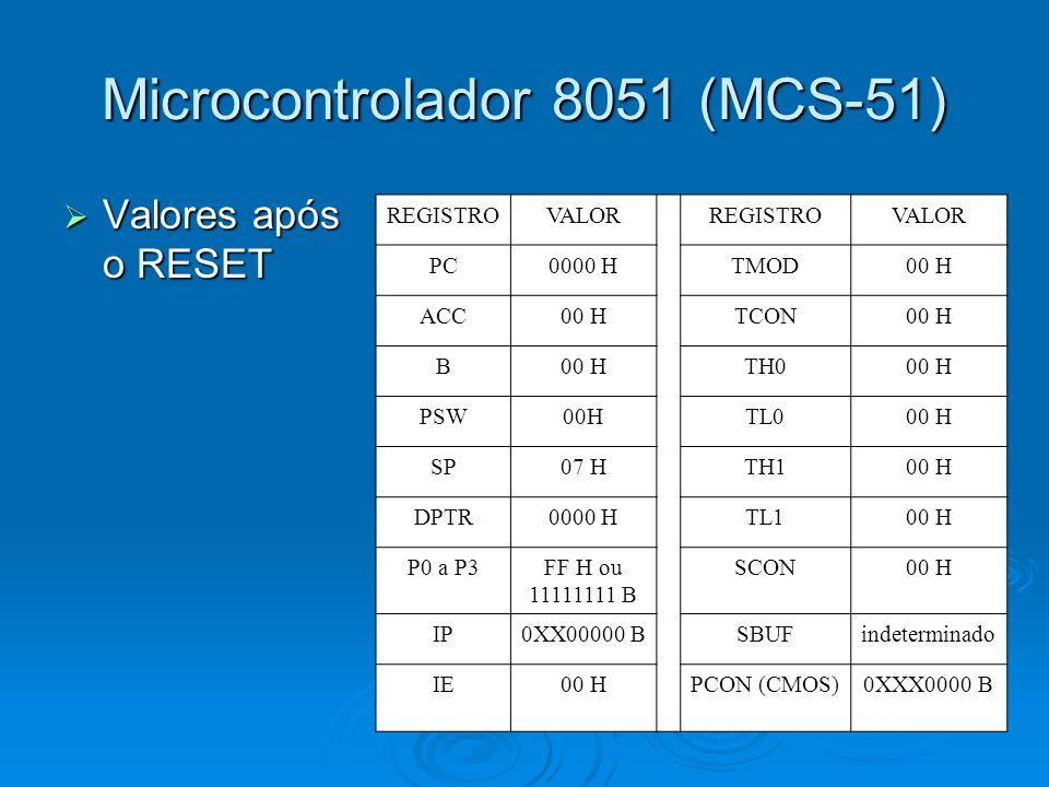 Microcontrolador 8051 (MCS-51) Valores após o RESET Valores após o RESET REGISTROVALORREGISTROVALOR PC0000 HTMOD00 H ACC00 HTCON00 H B TH000 H PSW00HTL000 H SP07 HTH100 H DPTR0000 HTL100 H P0 a P3FF H ou 11111111 B SCON00 H IP0XX00000 BSBUFindeterminado IE00 HPCON (CMOS)0XXX0000 B