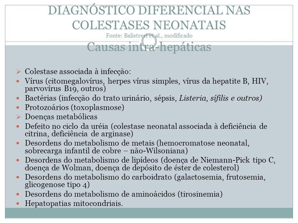 DIAGNÓSTICO DIFERENCIAL NAS COLESTASES NEONATAIS Fonte: Balistreri et al., modificado Causas intra-hepáticas Colestase associada à infecção: Vírus (ci