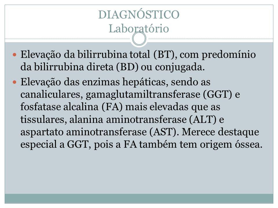 DIAGNÓSTICO Laboratório Elevação da bilirrubina total (BT), com predomínio da bilirrubina direta (BD) ou conjugada. Elevação das enzimas hepáticas, se