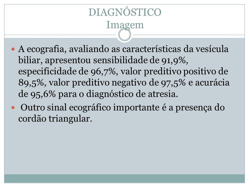 DIAGNÓSTICO Imagem A ecografia, avaliando as características da vesícula biliar, apresentou sensibilidade de 91,9%, especificidade de 96,7%, valor pre