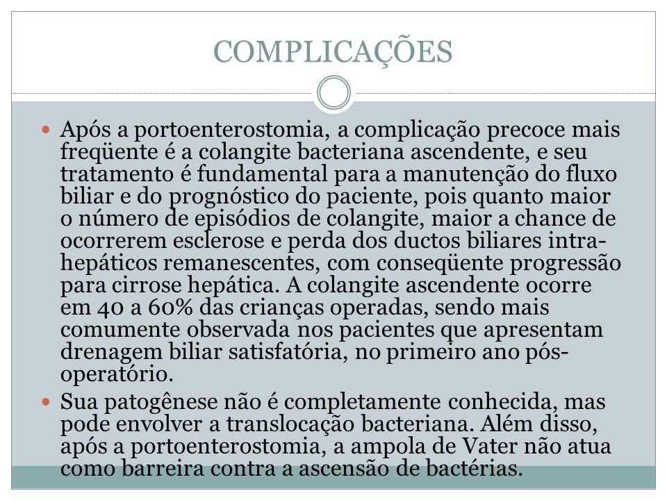 COMPLICAÇÕES Após a portoenterostomia, a complicação precoce mais freqüente é a colangite bacteriana ascendente, e seu tratamento é fundamental para a