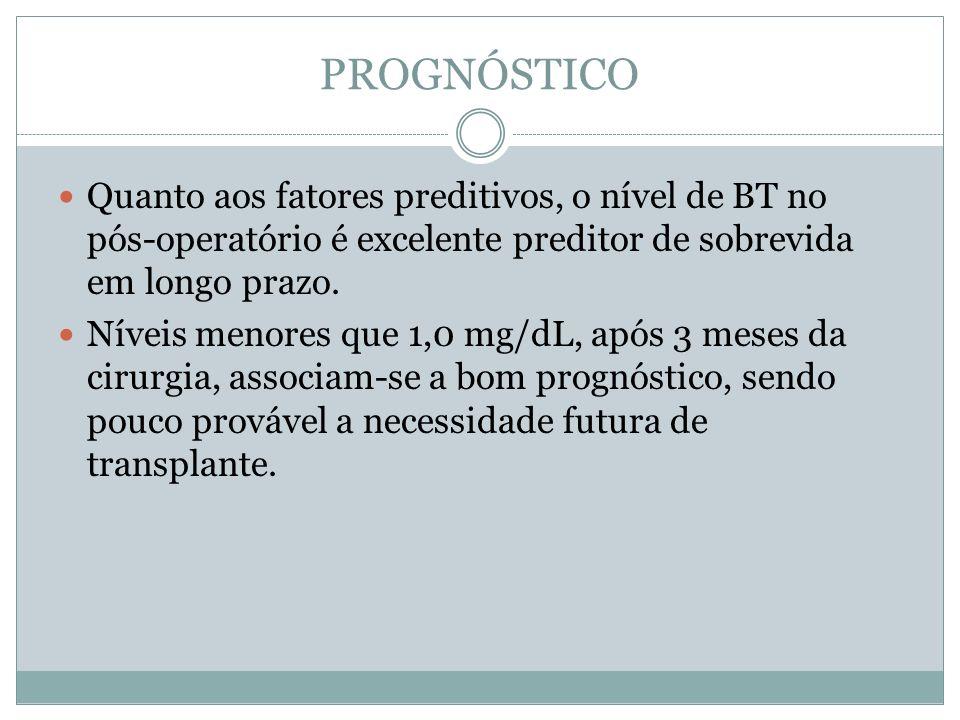 PROGNÓSTICO Quanto aos fatores preditivos, o nível de BT no pós-operatório é excelente preditor de sobrevida em longo prazo. Níveis menores que 1,0 mg
