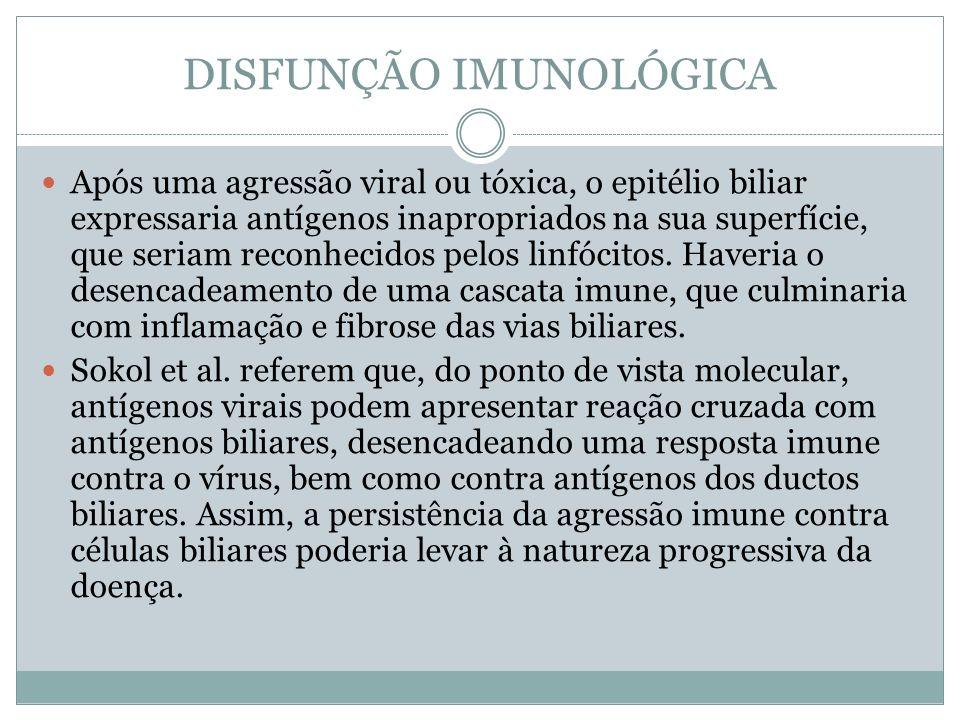 DISFUNÇÃO IMUNOLÓGICA Após uma agressão viral ou tóxica, o epitélio biliar expressaria antígenos inapropriados na sua superfície, que seriam reconheci