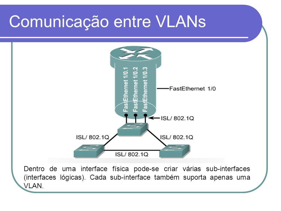 Comunicação entre VLANs Dentro de uma interface física pode-se criar várias sub-interfaces (interfaces lógicas). Cada sub-interface também suporta ape