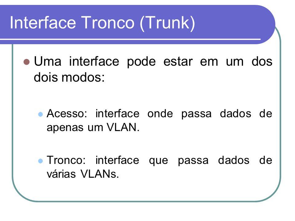 Interface Tronco (Trunk) Uma interface pode estar em um dos dois modos: Acesso: interface onde passa dados de apenas um VLAN. Tronco: interface que pa