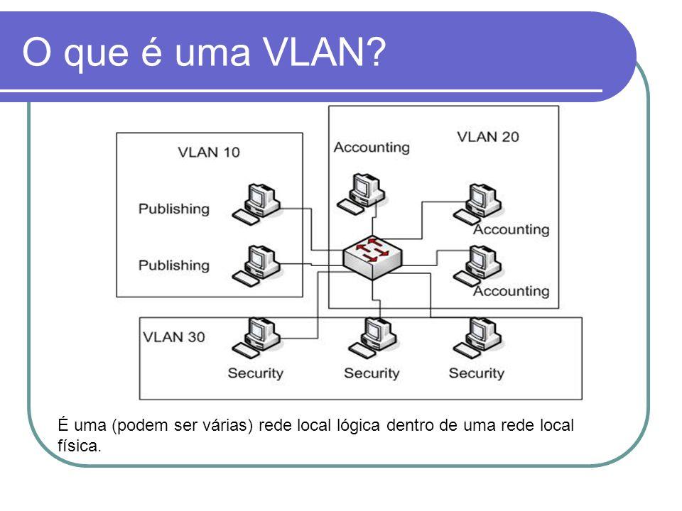 Razões para se criar VLANs Redução do Tamanho do Domínio de Broadcast; Melhor Gerenciabilidade Agrupamento lógico de usuários; Independência da localização física do usuário; Aumento de Segurança da LAN; Flexibilidade e escabilidade;