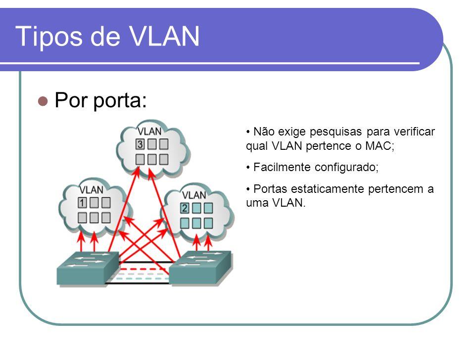 Tipos de VLAN Por porta: Não exige pesquisas para verificar qual VLAN pertence o MAC; Facilmente configurado; Portas estaticamente pertencem a uma VLA
