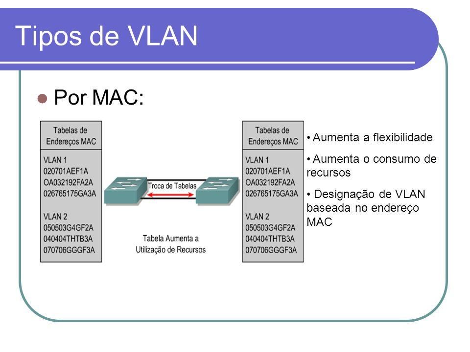 Virtual Local Area Network VLANs permitem o agrupamento de dispositivos independentemente de sua localização física.