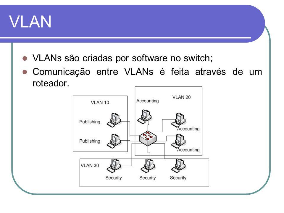 VLAN VLANs são criadas por software no switch; Comunicação entre VLANs é feita através de um roteador.