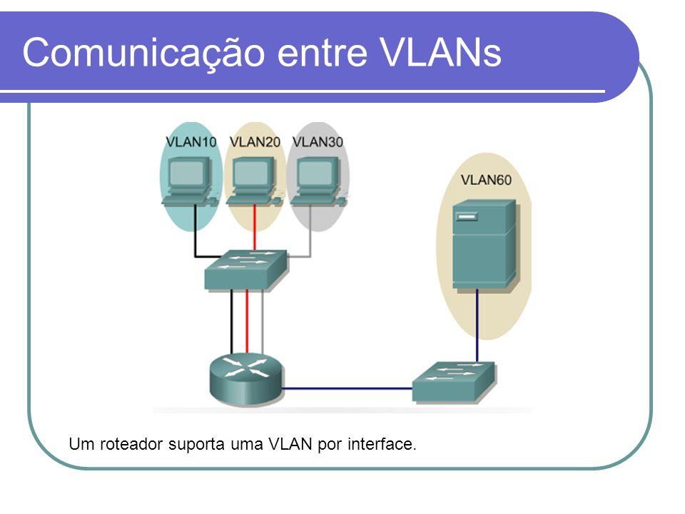 Comunicação entre VLANs Um roteador suporta uma VLAN por interface.