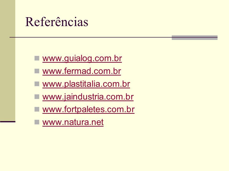 Referências www.guialog.com.br www.fermad.com.br www.plastitalia.com.br www.jaindustria.com.br www.fortpaletes.com.br www.natura.net