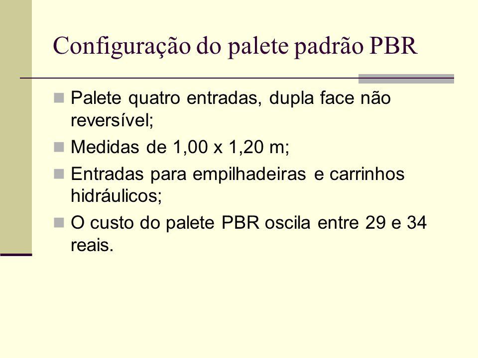 Configuração do palete padrão PBR Palete quatro entradas, dupla face não reversível; Medidas de 1,00 x 1,20 m; Entradas para empilhadeiras e carrinhos