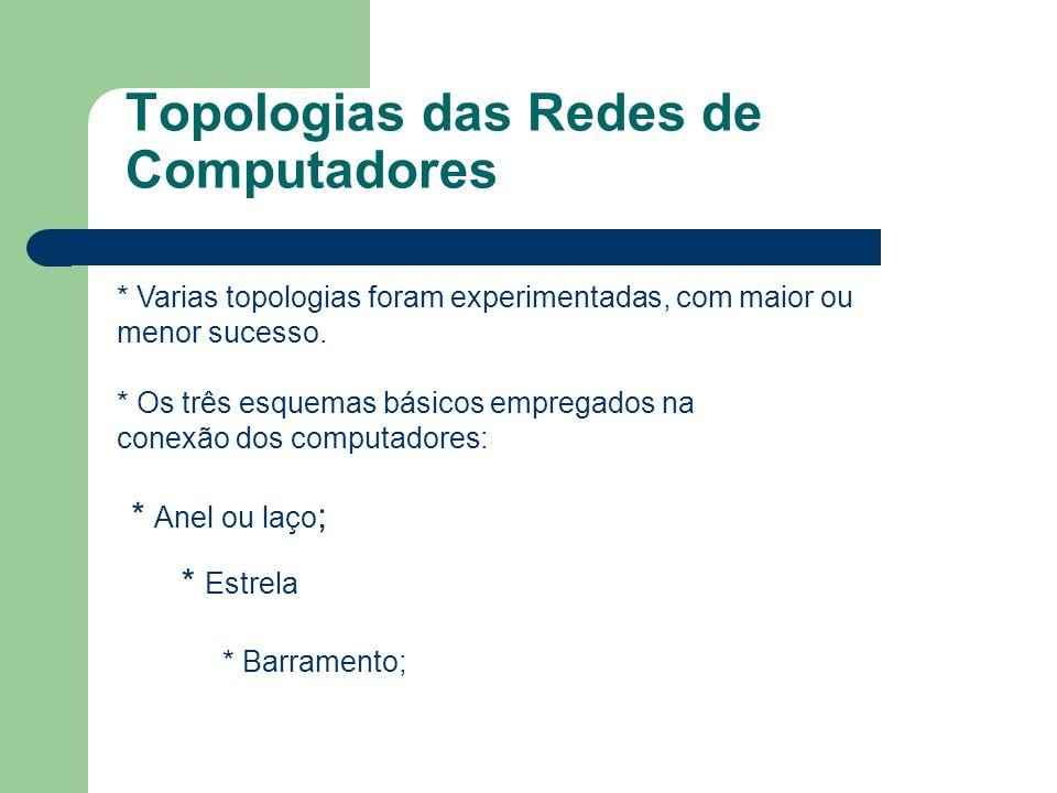 Topologias das Redes de Computadores * Varias topologias foram experimentadas, com maior ou menor sucesso. * Os três esquemas básicos empregados na co