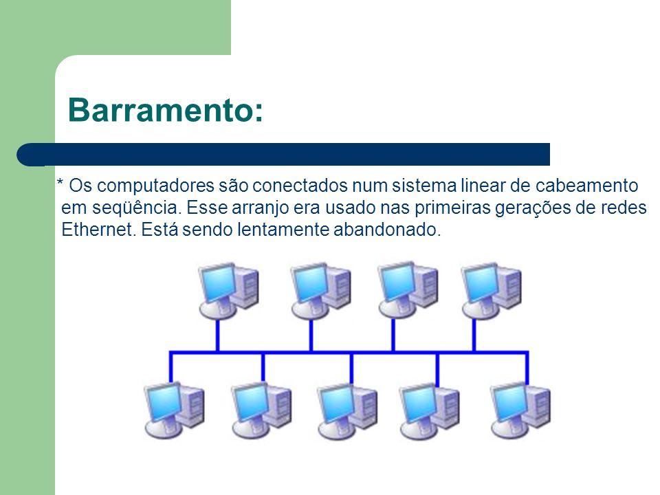 Barramento: * Os computadores são conectados num sistema linear de cabeamento em seqüência. Esse arranjo era usado nas primeiras gerações de redes Eth