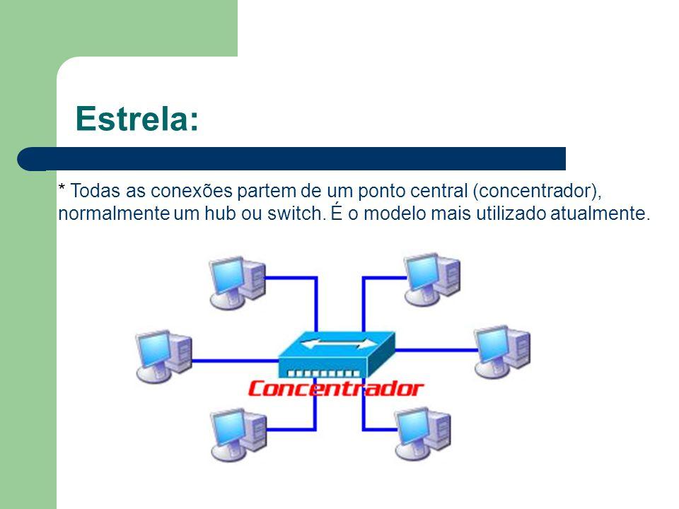Estrela: * Todas as conexões partem de um ponto central (concentrador), normalmente um hub ou switch. É o modelo mais utilizado atualmente.