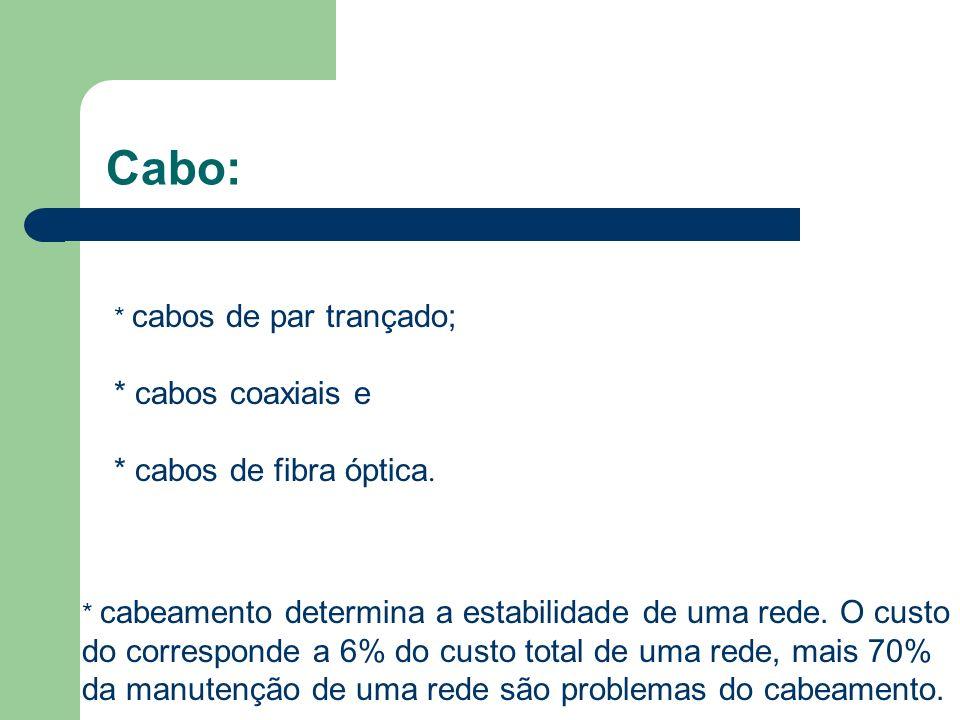 Cabo: * cabos de par trançado; * cabos coaxiais e * cabos de fibra óptica. * cabeamento determina a estabilidade de uma rede. O custo do corresponde a