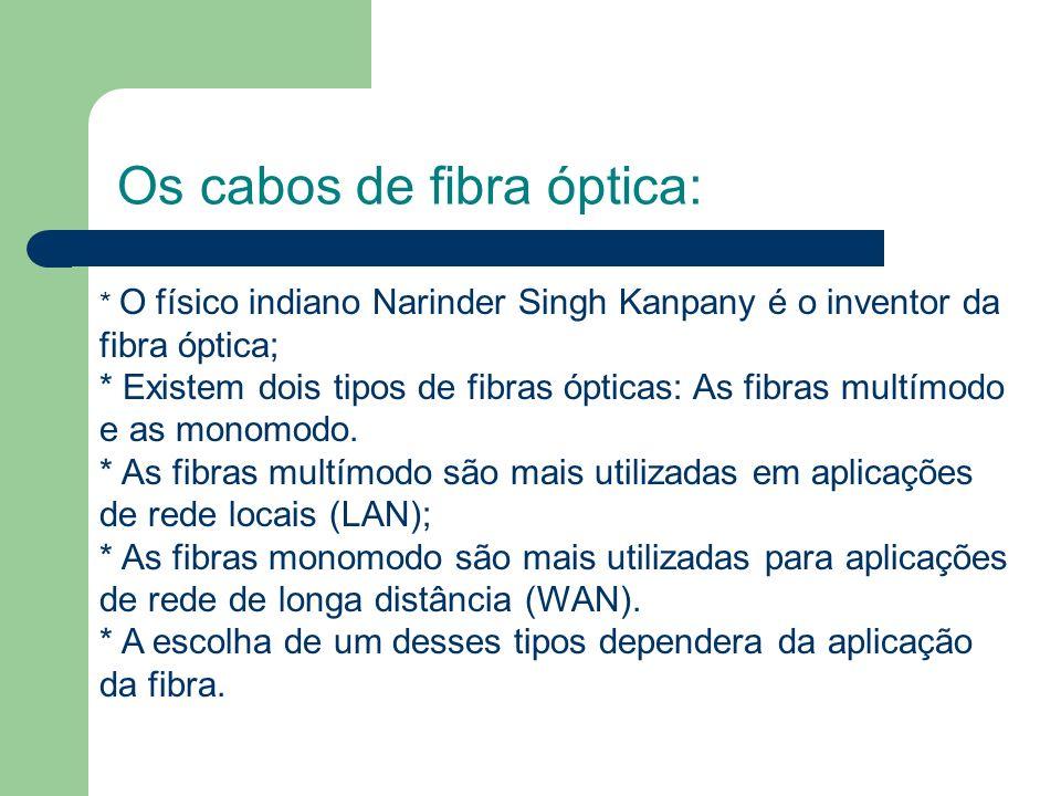 Os cabos de fibra óptica: * O físico indiano Narinder Singh Kanpany é o inventor da fibra óptica; * Existem dois tipos de fibras ópticas: As fibras multímodo e as monomodo.