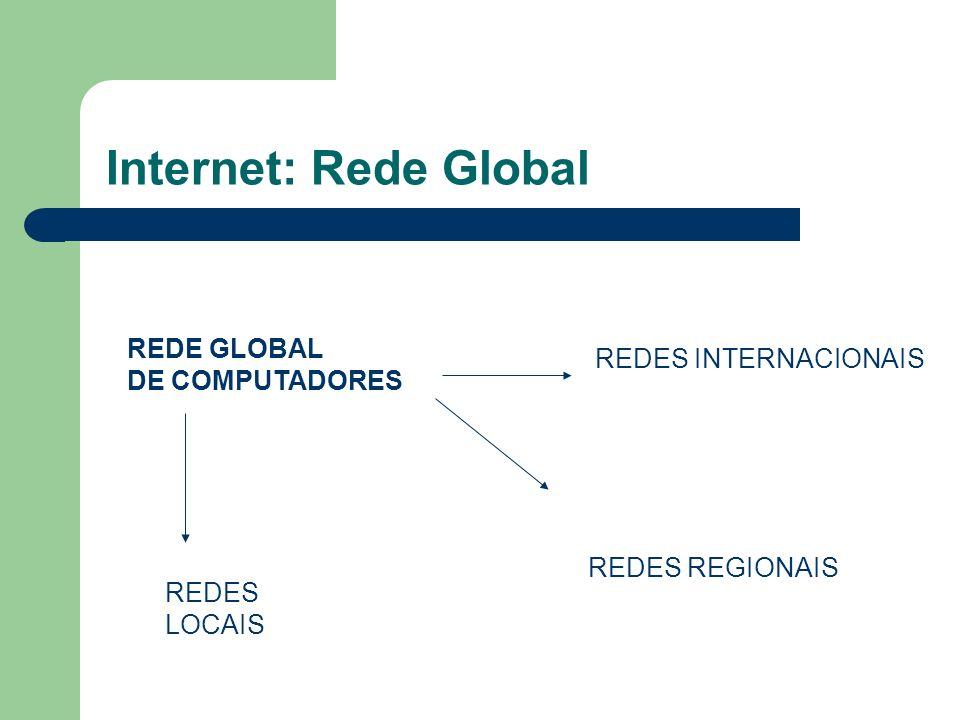 Internet: Rede Global REDE GLOBAL DE COMPUTADORES REDES LOCAIS REDES REGIONAIS REDES INTERNACIONAIS