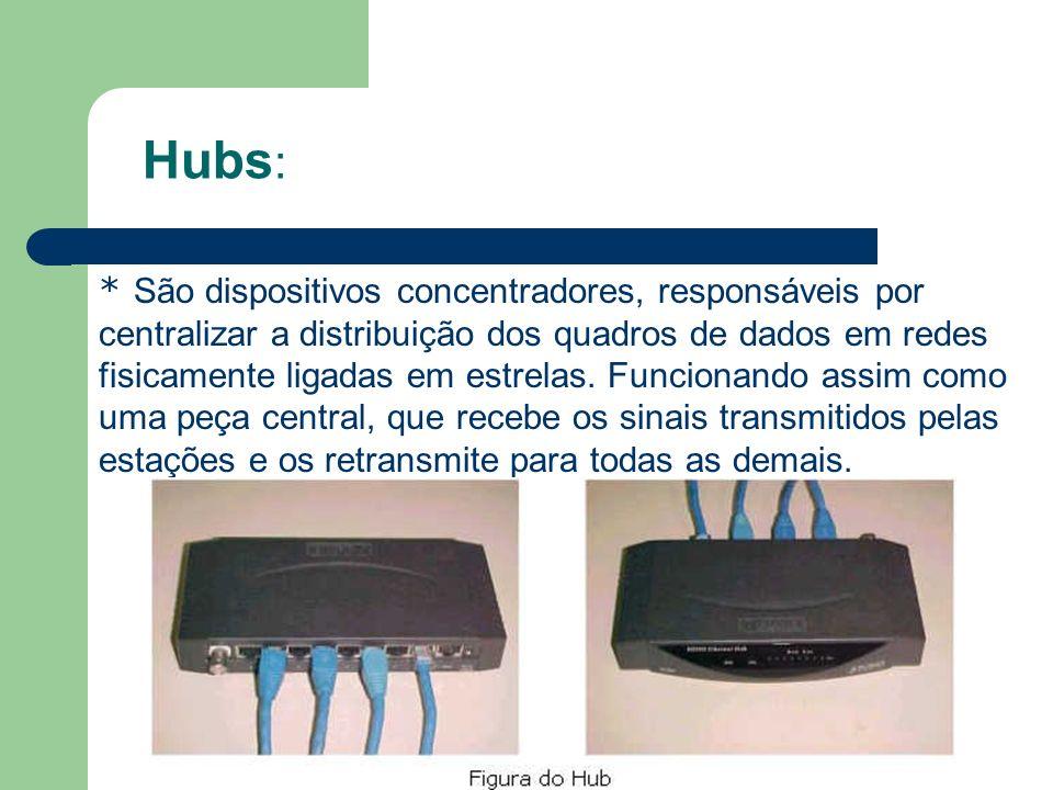 Hubs : * São dispositivos concentradores, responsáveis por centralizar a distribuição dos quadros de dados em redes fisicamente ligadas em estrelas.