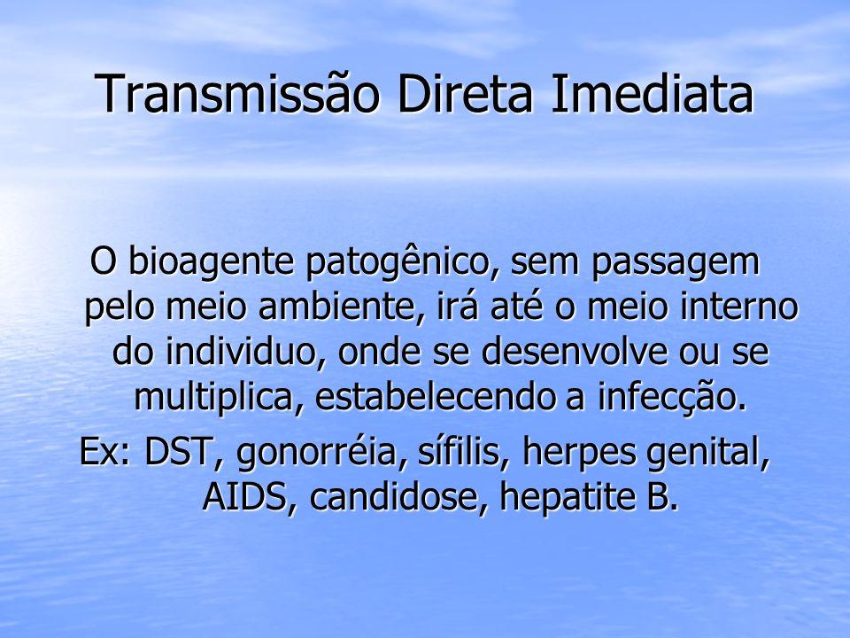 Transmissão Direta Imediata O bioagente patogênico, sem passagem pelo meio ambiente, irá até o meio interno do individuo, onde se desenvolve ou se mul