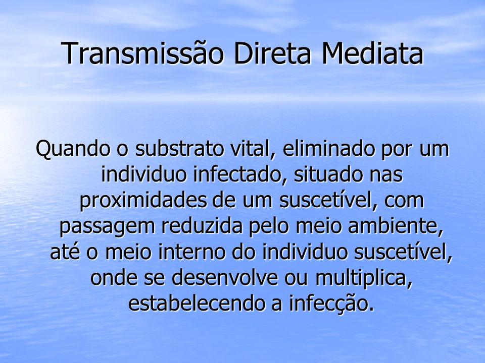 Transmissão Direta Mediata Quando o substrato vital, eliminado por um individuo infectado, situado nas proximidades de um suscetível, com passagem red