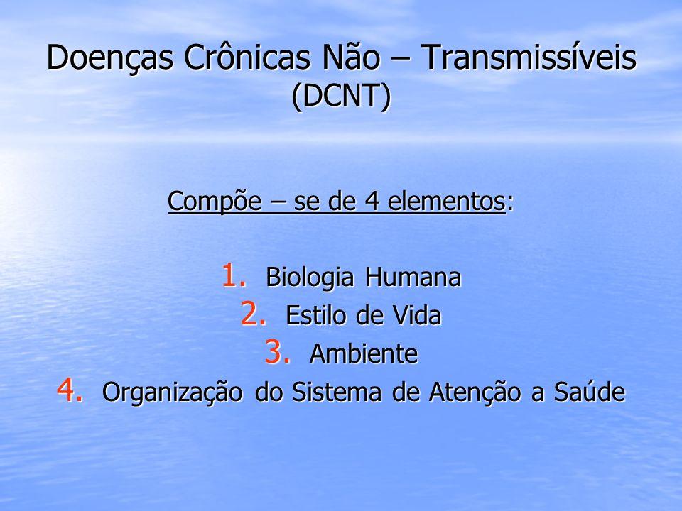Doenças Crônicas Não – Transmissíveis (DCNT) Compõe – se de 4 elementos: 1. Biologia Humana 2. Estilo de Vida 3. Ambiente 4. Organização do Sistema de