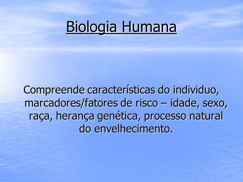 Biologia Humana Compreende características do individuo, marcadores/fatores de risco – idade, sexo, raça, herança genética, processo natural do envelh