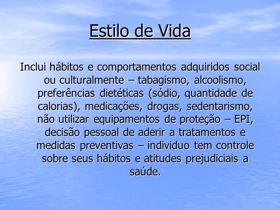 Estilo de Vida Inclui hábitos e comportamentos adquiridos social ou culturalmente – tabagismo, alcoolismo, preferências dietéticas (sódio, quantidade