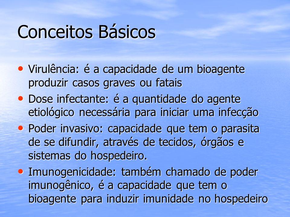 Conceitos Básicos Virulência: é a capacidade de um bioagente produzir casos graves ou fatais Virulência: é a capacidade de um bioagente produzir casos