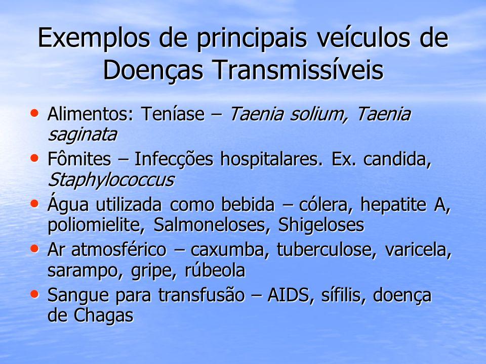 Exemplos de principais veículos de Doenças Transmissíveis Alimentos: Teníase – Taenia solium, Taenia saginata Alimentos: Teníase – Taenia solium, Taen