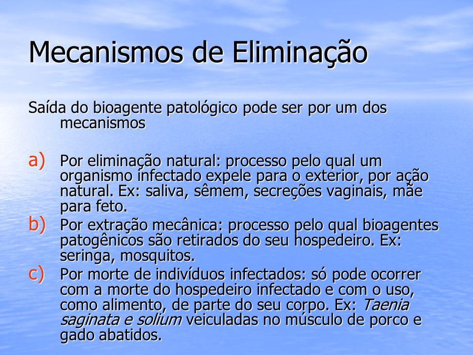 Mecanismos de Eliminação Saída do bioagente patológico pode ser por um dos mecanismos a) Por eliminação natural: processo pelo qual um organismo infec