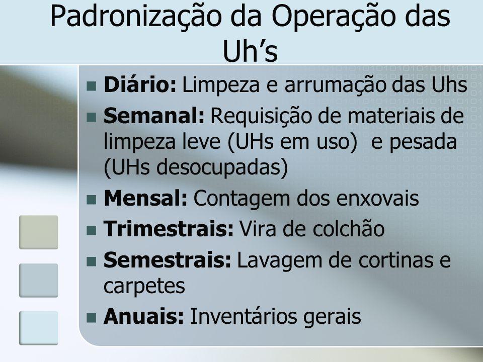 Padronização da Operação das Uhs Diário: Limpeza e arrumação das Uhs Semanal: Requisição de materiais de limpeza leve (UHs em uso) e pesada (UHs desoc
