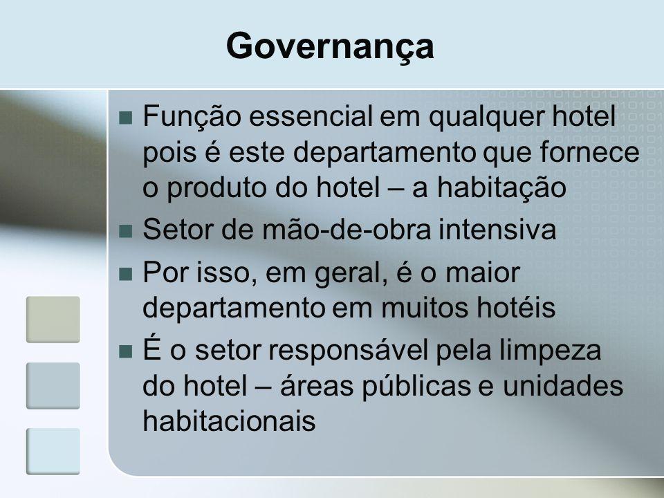 Governança Função essencial em qualquer hotel pois é este departamento que fornece o produto do hotel – a habitação Setor de mão-de-obra intensiva Por