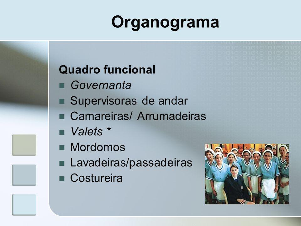 Organograma Quadro funcional Governanta Supervisoras de andar Camareiras/ Arrumadeiras Valets * Mordomos Lavadeiras/passadeiras Costureira