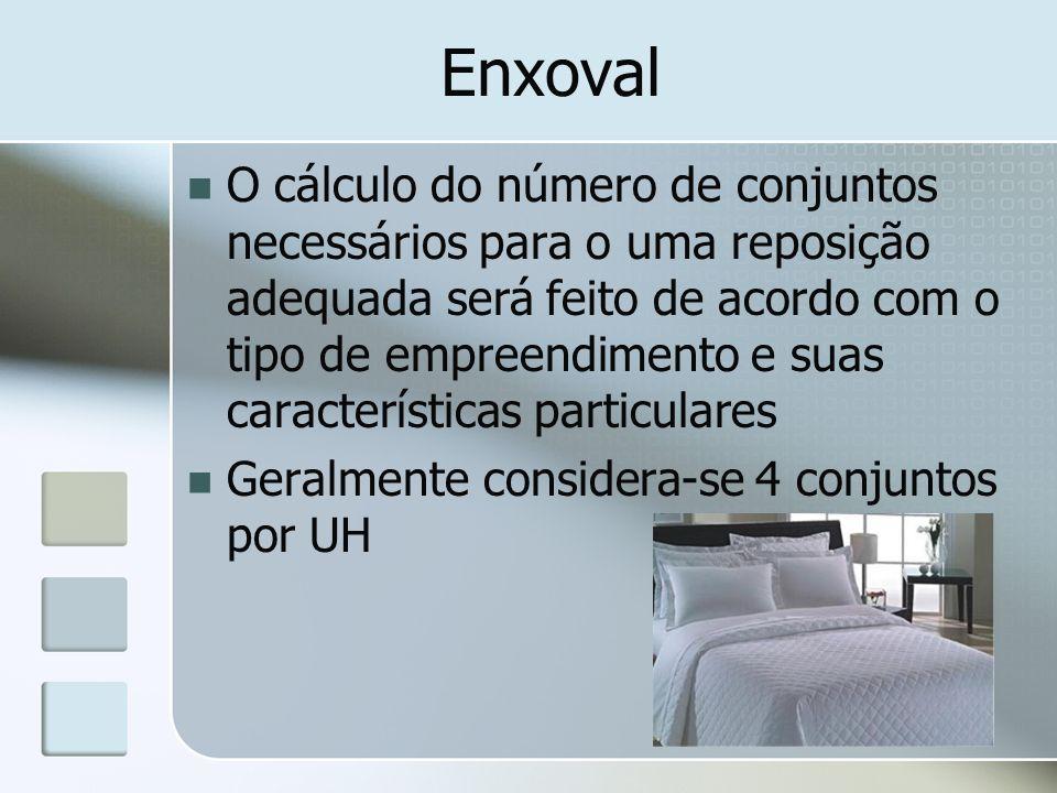 Enxoval O cálculo do número de conjuntos necessários para o uma reposição adequada será feito de acordo com o tipo de empreendimento e suas caracterís