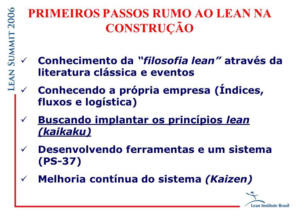 A CCB E OS CINCO PRINCÍPIOS LEAN VALOR FLUXO DE VALOR FLUXO CONTÍNUO PRODUÇÃO PUXADA PERFEIÇÃO