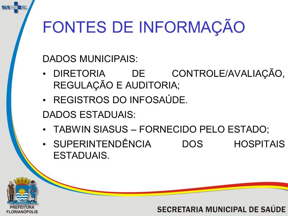 FONTES DE INFORMAÇÃO DADOS MUNICIPAIS: DIRETORIA DE CONTROLE/AVALIAÇÃO, REGULAÇÃO E AUDITORIA; REGISTROS DO INFOSAÚDE. DADOS ESTADUAIS: TABWIN SIASUS