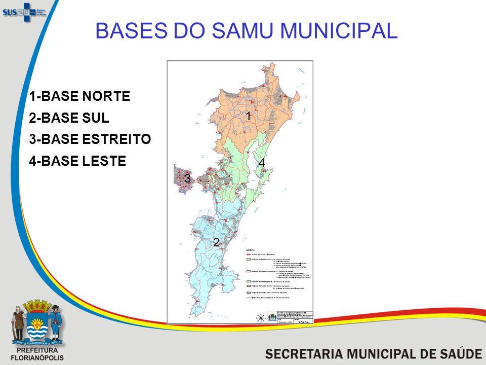 BASES DO SAMU MUNICIPAL 1-BASE NORTE 2-BASE SUL 3-BASE ESTREITO 4-BASE LESTE 1 3 2 4