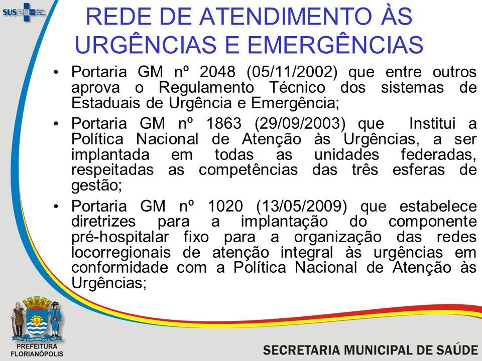 REDE DE ATENDIMENTO ÀS URGÊNCIAS E EMERGÊNCIAS Portaria GM nº 2048 (05/11/2002) que entre outros aprova o Regulamento Técnico dos sistemas de Estaduai