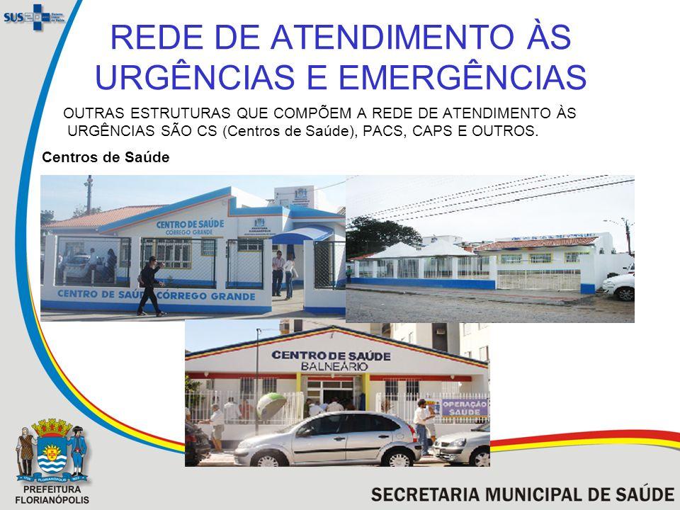 REDE DE ATENDIMENTO ÀS URGÊNCIAS E EMERGÊNCIAS OUTRAS ESTRUTURAS QUE COMPÕEM A REDE DE ATENDIMENTO ÀS URGÊNCIAS SÃO CS (Centros de Saúde), PACS, CAPS