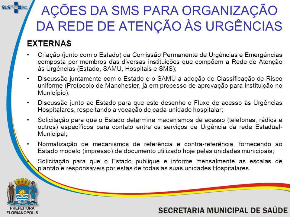 AÇÕES DA SMS PARA ORGANIZAÇÃO DA REDE DE ATENÇÃO ÀS URGÊNCIAS EXTERNAS Criação (junto com o Estado) da Comissão Permanente de Urgências e Emergências
