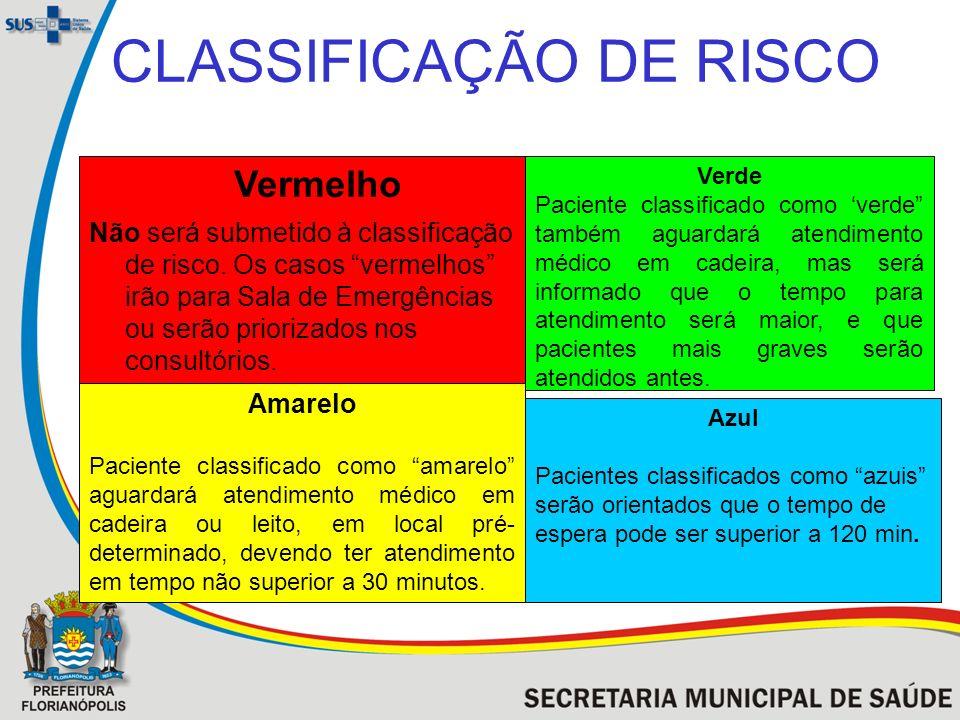CLASSIFICAÇÃO DE RISCO Vermelho Não será submetido à classificação de risco. Os casos vermelhos irão para Sala de Emergências ou serão priorizados nos