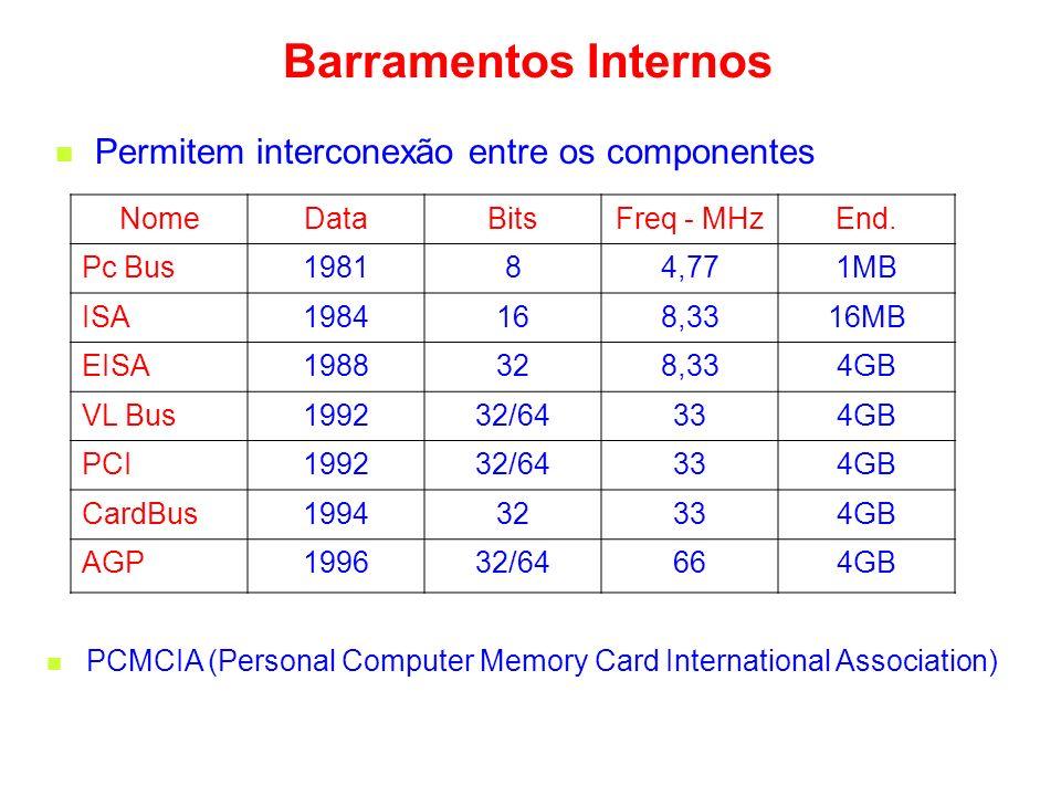 Barramentos Internos Permitem interconexão entre os componentes NomeDataBitsFreq - MHzEnd.