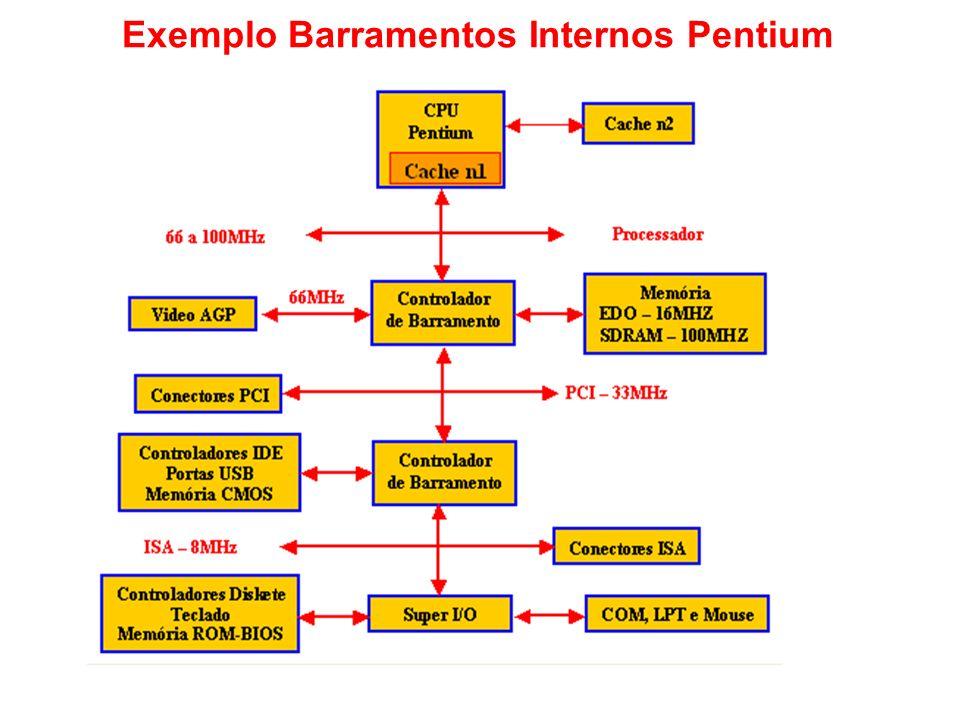 Exemplo Barramentos Internos Pentium