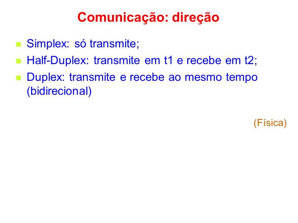 Comunicação: direção Simplex: só transmite; Half-Duplex: transmite em t1 e recebe em t2; Duplex: transmite e recebe ao mesmo tempo (bidirecional) (Física)
