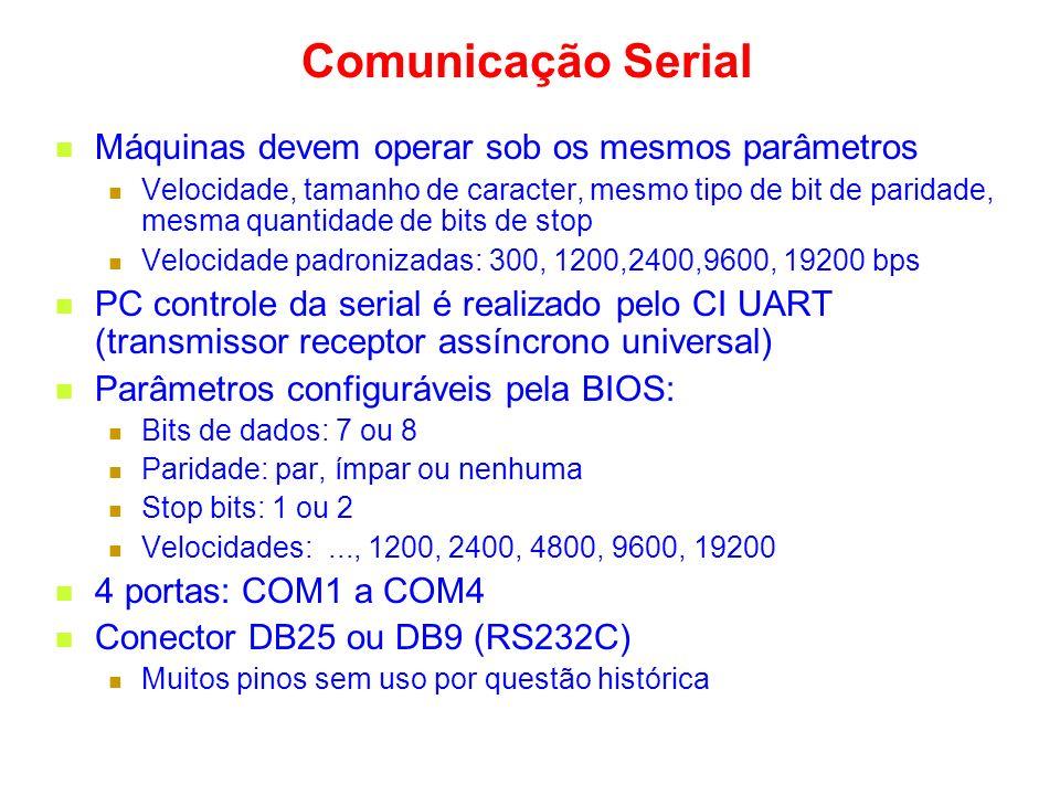 Comunicação Serial Máquinas devem operar sob os mesmos parâmetros Velocidade, tamanho de caracter, mesmo tipo de bit de paridade, mesma quantidade de bits de stop Velocidade padronizadas: 300, 1200,2400,9600, 19200 bps PC controle da serial é realizado pelo CI UART (transmissor receptor assíncrono universal) Parâmetros configuráveis pela BIOS: Bits de dados: 7 ou 8 Paridade: par, ímpar ou nenhuma Stop bits: 1 ou 2 Velocidades:..., 1200, 2400, 4800, 9600, 19200 4 portas: COM1 a COM4 Conector DB25 ou DB9 (RS232C) Muitos pinos sem uso por questão histórica