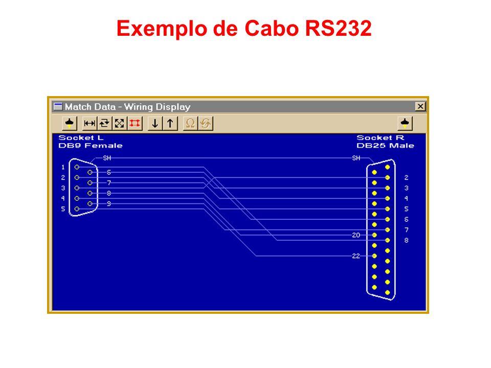 RS 485 padrão de comunicação bidirecional mais utilizado em aplicações industriais Suporta conexões multi-ponto (multidrop), o que permite a criação de redes com até 32 nós e transmissão à distância de até 1200m Suporta comunicação half-duplex, requer apenas 2 fios para a transmissão e recepção dos dados e possui alta imunidade a ruído.