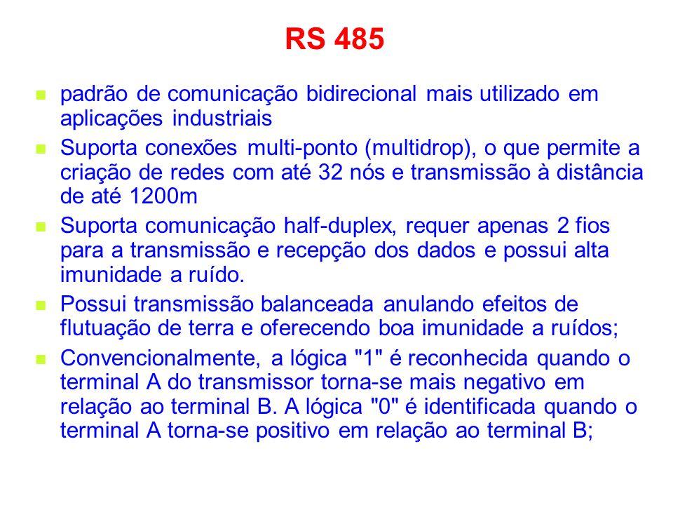 RS 485 - Dispositivos Conversores RS-232/485 Utilizado nos casos onde o dispositivo possui como padrão o RS- 232 (exemplo: PC s ) Repetidores RS-485 utilizado quando se deseja estender a dimensão do barramento, permitindo a conexão de outros 32 dispositivos e mais 1200 m por repetidor.