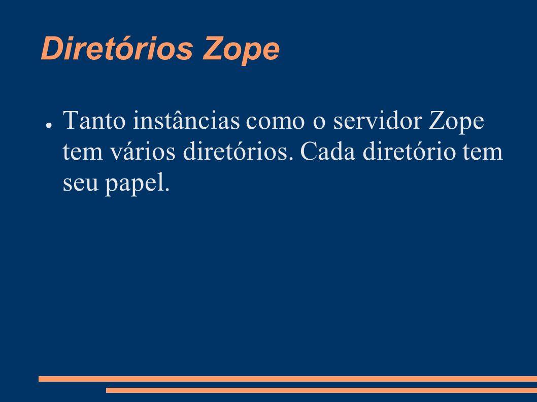 Diretórios Zope Tanto instâncias como o servidor Zope tem vários diretórios. Cada diretório tem seu papel.